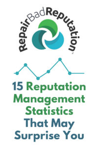 15 Reputation Management Statistics That May Surprise You