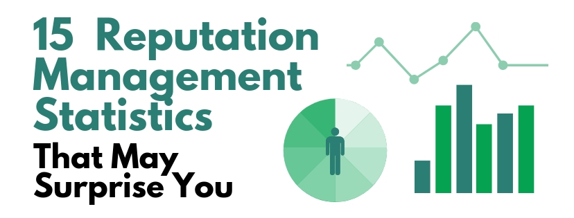Reputation Management Statistics