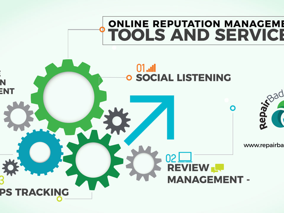 Monitor Your Brand - Tools and Services