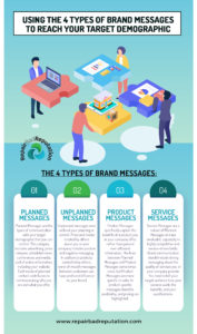 Brand Messaging to Reach Your Target Demographic