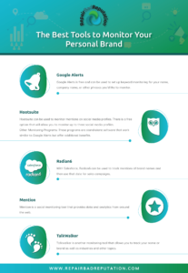 Tools to Monitor Your Personal Brand